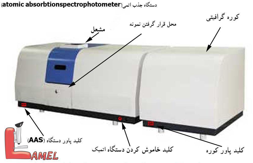 دستگاه اسپکتروفتومتر چیست؟ / کاربرد دستگاه اسپکتروفتومتر در آزمایشگاه